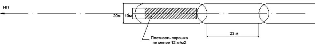 Рис. 2 (2)